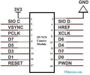 OV7670 Pin Configuration