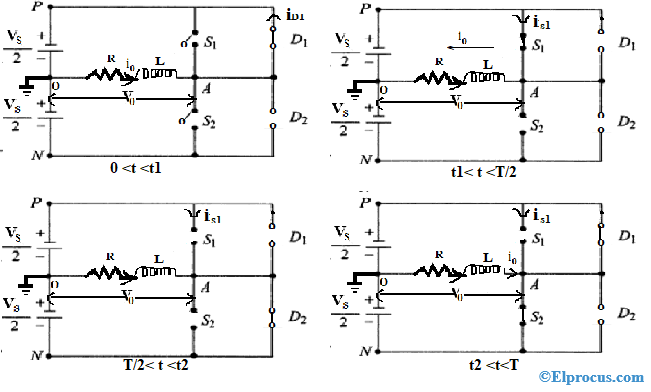 Operating Modes of Half Bridge Inverter