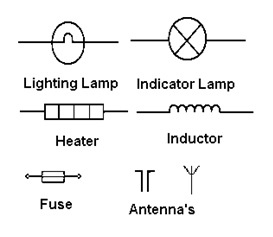 Electronic Circuit Symbols for Other Components