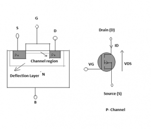 P Channel Mosfet Circuit Diagram Fiberfab Mg Td Wiring Diagram Coded 03 Yenpancane Jeanjaures37 Fr