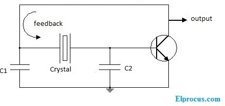 simplified-pierce-osiclator-circuit-diagram