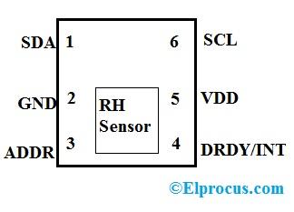 Pin-Diagram-of-HDC2080