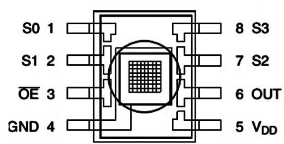 Pin-Diagram-of-TCS3200
