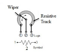 Pin Out of Potentiometer
