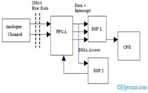 Power-Analyzer-Circuit-Diagram