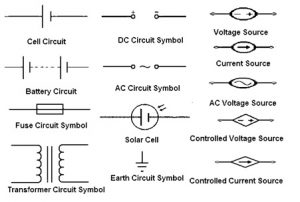 Electronic Circuit Symbols for Power Supplies