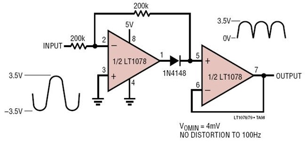 Precision Rectifier using LT1078