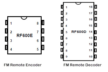 FM Remote Encoder and FM Decoder using the ICs RF600E and RF600D