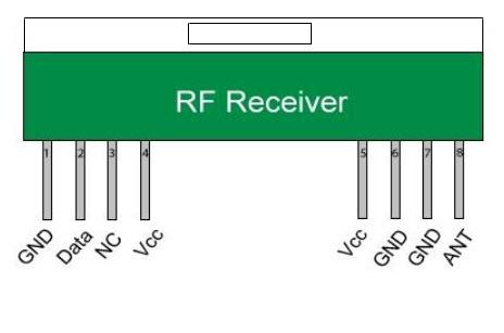 RF Receiver