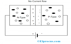Reverse Bias in PN Junction Type of Diodes