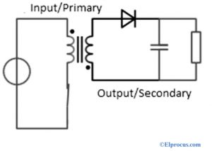 Transformer Switch is ON