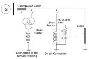 Shunt Reactor Circuit Diagram