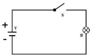 Simple Electric Light Circuit