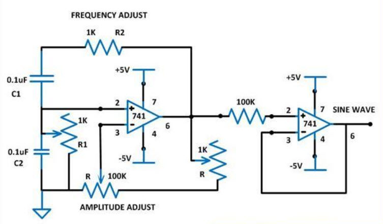 Pulse Amplitude Modulation Pam Theory Of And Its Applications