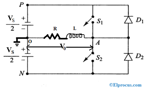 Single Phase Half Bridge Inverter with R-L Load