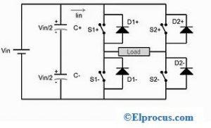 Single-Phase Half Bridge Voltage Source Inverter