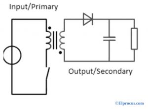 Transformer Switch is OFF