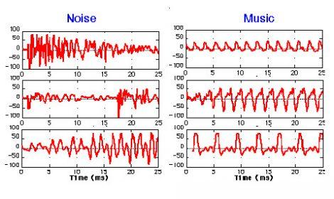 Stereo Noise