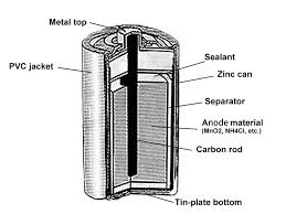 Dry Cell Structure