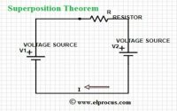 Superposition Theorem Featured Image