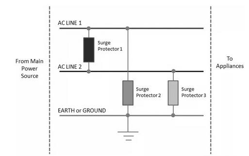 Surge-Protector-Diagram