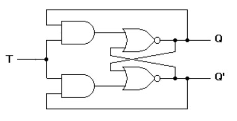 Flip Flop Circuit Diagram | Different Types Of Sequential Circuits Basics And Truth Table