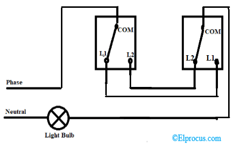 2 Way Switching Wiring Diagram from www.elprocus.com
