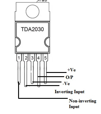TDA2030IC Pin Configuration