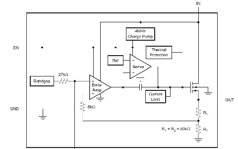 TPS732 BLOCK DIAGRAM