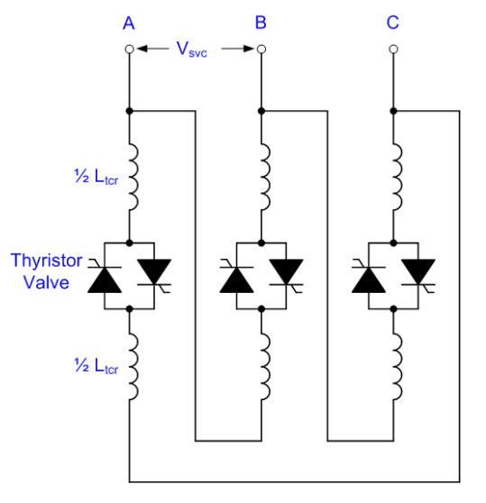 TSR Circuit