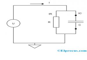 Tan Delta Test : Purpose, Principle, Circuit, Modes and ...