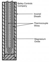 Thermocouple Construction