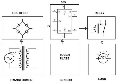 Touch Controlled Load Switch Block-Diagram