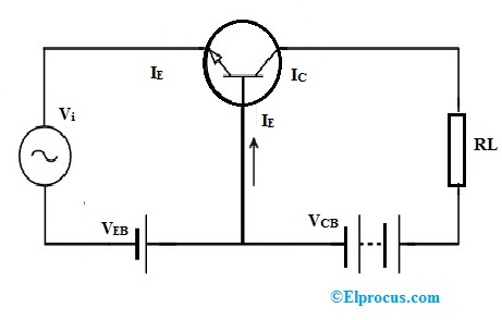 Transistor as an Amplifier : Common Emitter Amplifier Circuit & Its WorkingElProCus