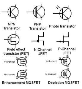 Electronic Circuit Symbols for Transistors