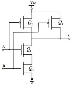 Two Input NAND Gate