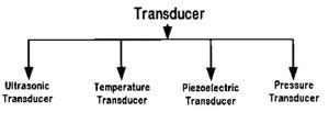 Types of Transducer