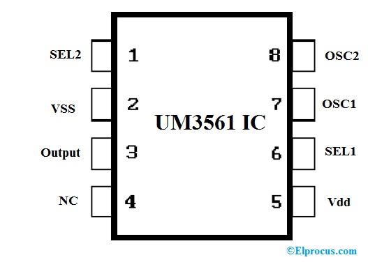 UM3561 IC Pin Configuration
