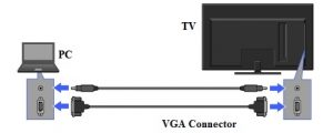 VGA Connector to Connect PC & TV