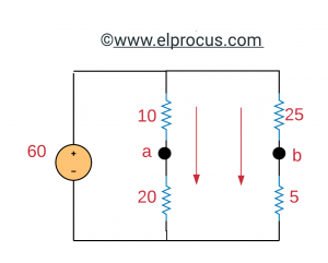 Vth_ Open circuit voltage
