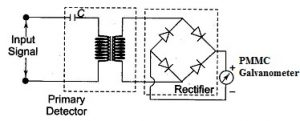 Wave Analyzer Circuit Diagram