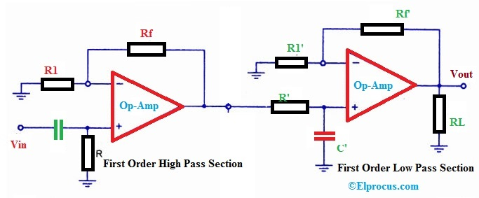 Band Pass Filter  Circuit Diagram  Types  Calculator And