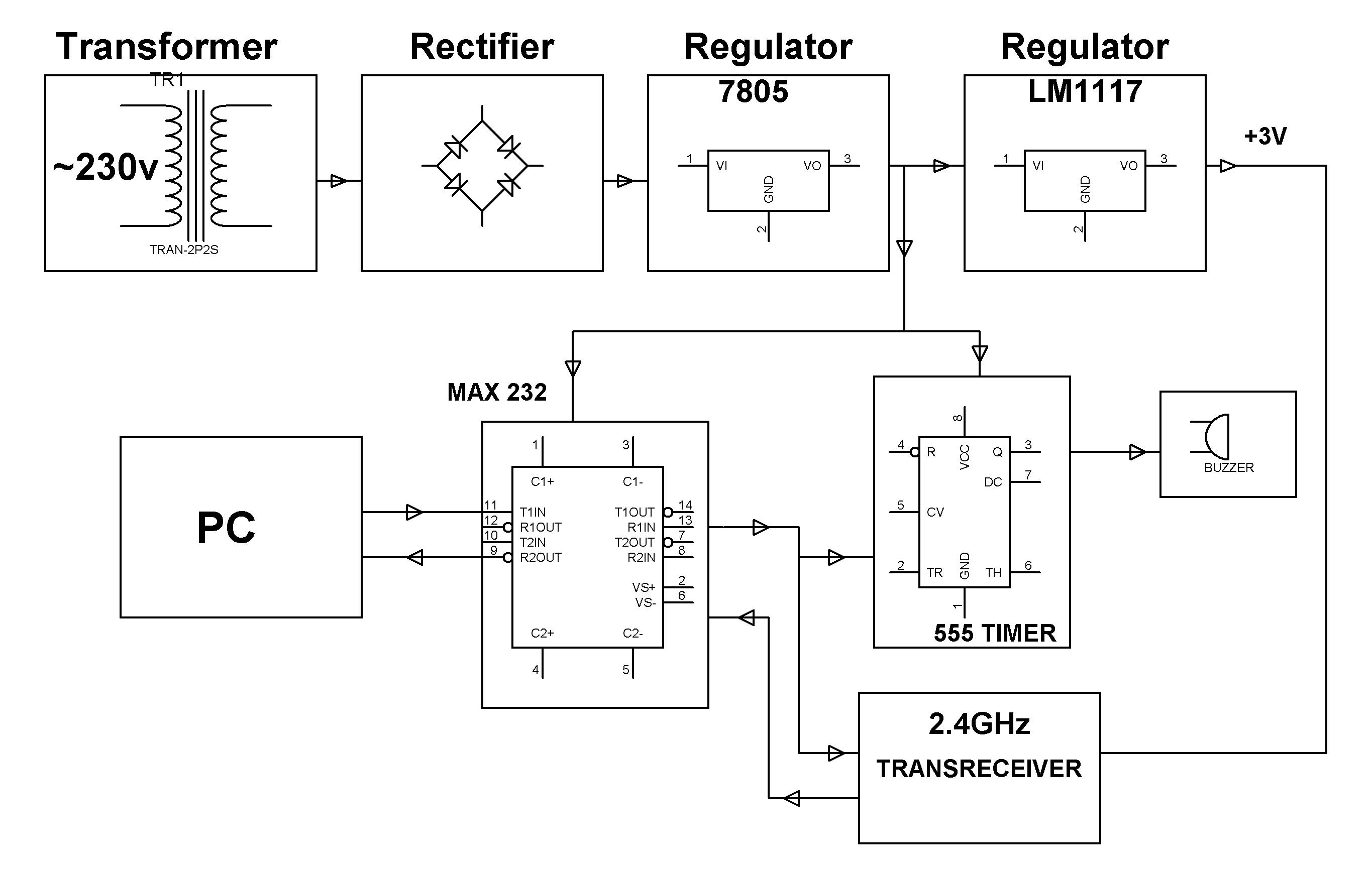 Wireless PC Communication using Transceiver Block Diagram