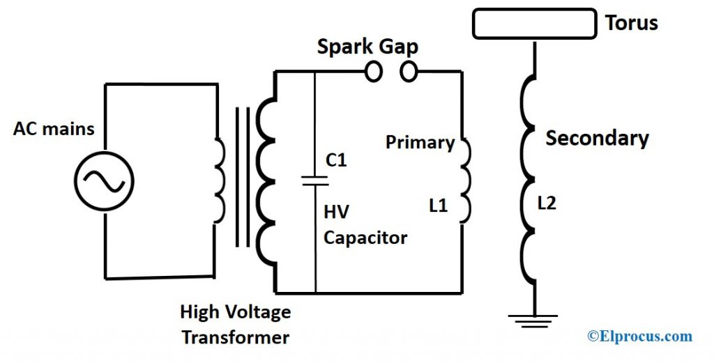 Tesla-Coil-Circuit-Diagram