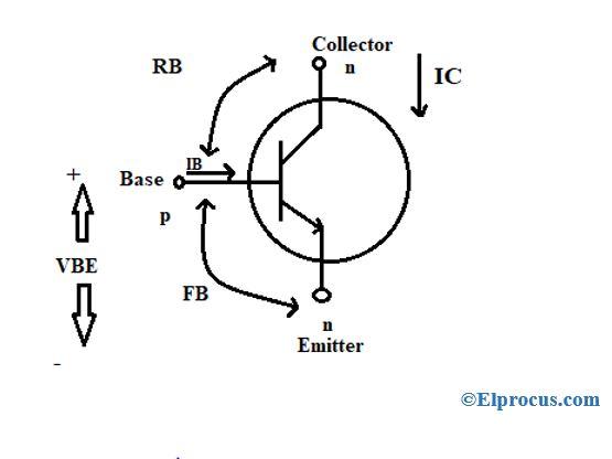 active-region-of-power-transistor