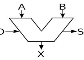 Adder-and-Subtractor