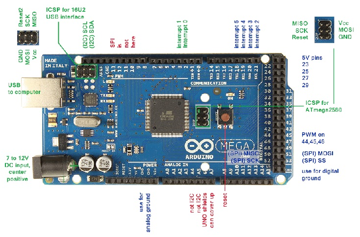 Arduino Mega 2560 Board  Specifications  And Pin Configuration