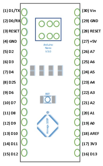 arduino-nano-pinout