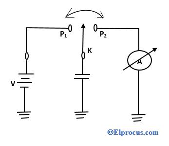 Basic Capacitance Meter