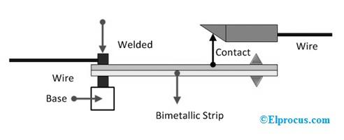 Bimetallic-Thermometer-Construction